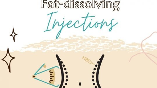 Fat dissolving illustration showing injection sites around the flanks